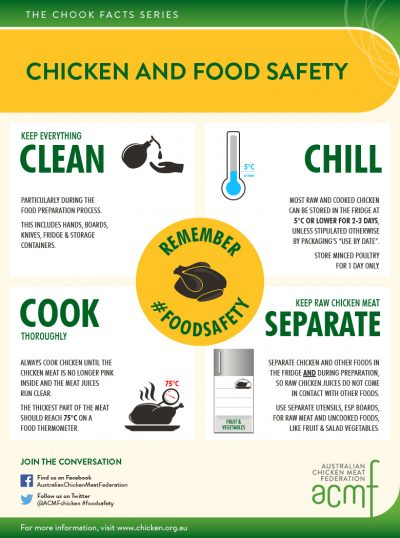 ACMF Chicken and Food Safety Infographic