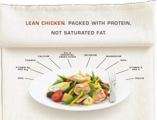 How nutritious is chicken?