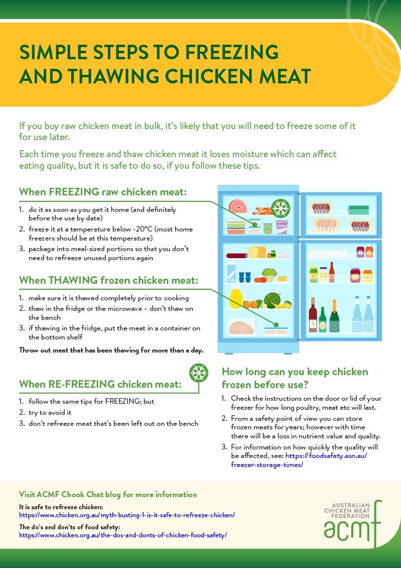 Food Safety - ACMF